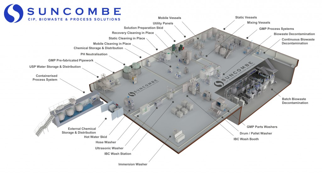 Suncombe Product Map MAR18 Web